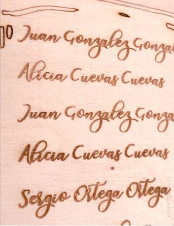 Invitados de boda organizados gracias a nuestro seating plan para bodas en forma de botella con los nombres grabados